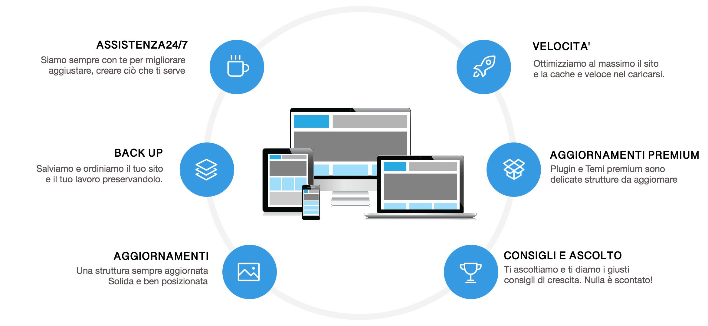 circuito-matenzione_sito-web